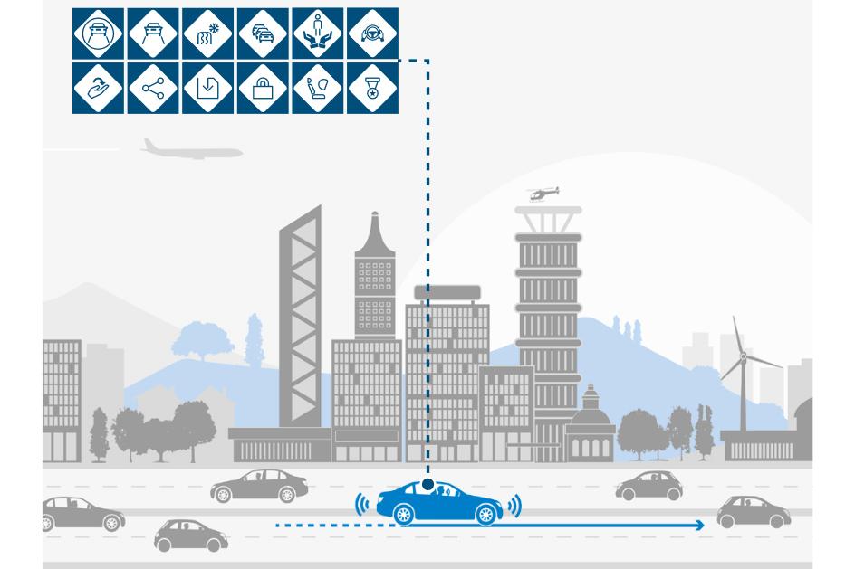 Intel et 10 grands acteurs de l'industrie auto publient 12 principes pour la sécurité des voitures autonomes