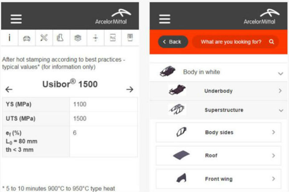 ArcelorMittal lance une application (auto)mobile